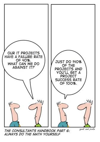 consultant_math