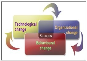 change_process.jpg